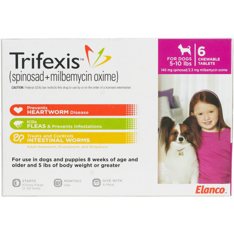 Trifexis for Dogs